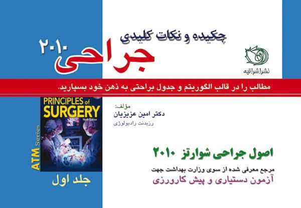 ea7e_atm-surgery-vol-1-2010