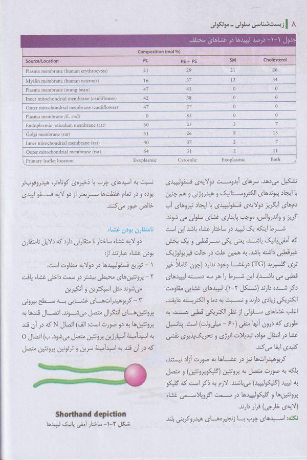 محتوای بیولوژی سلولی مولکولی محمدنژاد | ویرایش سوم 1400 - چاپ هشتم