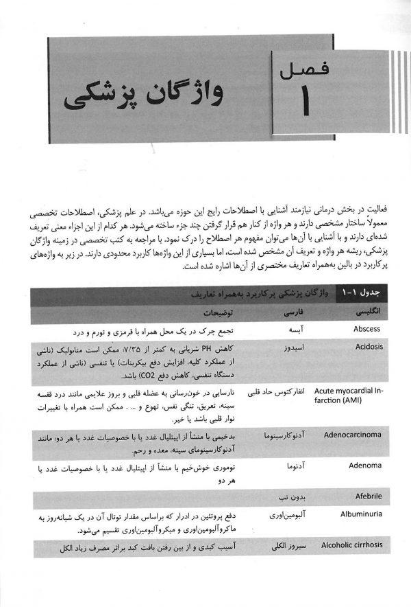 کتاب راهنمای خدمات بالینی داروسازان - 1