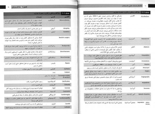 نمونه محتوا کتاب کتاب راهنمای خدمات بالینی داروسازان