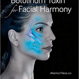 Botulinum Toxin For Facial Harmony – 2019