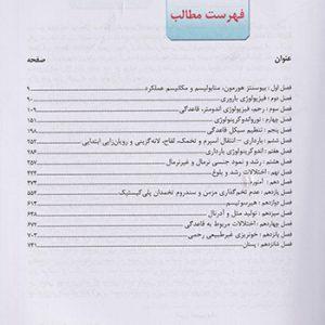 فهرست کتاب اسپیروف زنان ۲۰۲۰