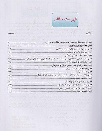 فهرست کتاب اسپیروف زنان 2020
