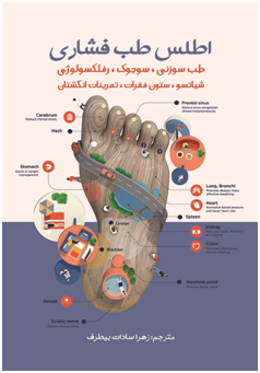 اطلس طب فشاری - طب سوزنی سوجوک رفلکسولوژی شیاتسو - نشر اشراقیه