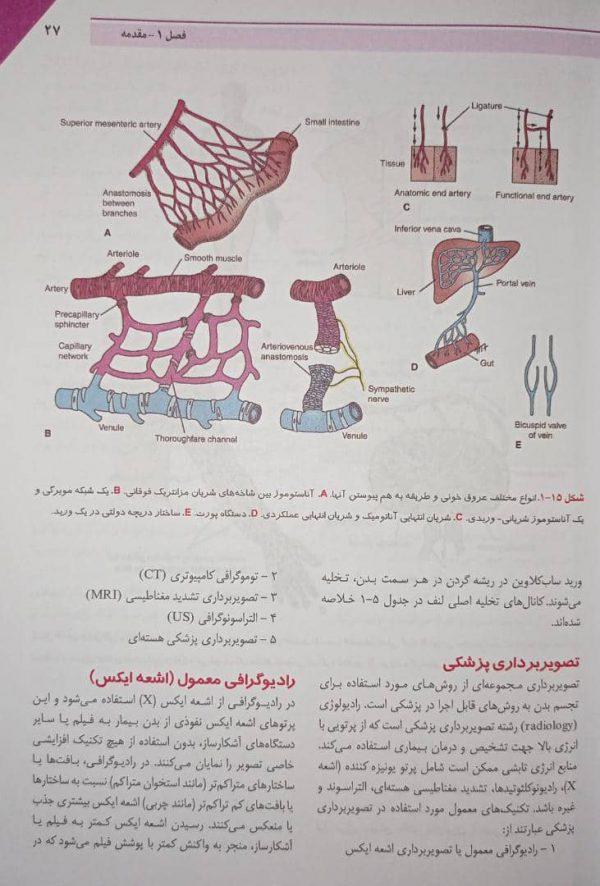 خلاصه آناتومی بالینی اسنل